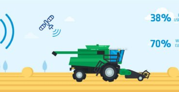 How Satellite Technology Can Help Agriculture